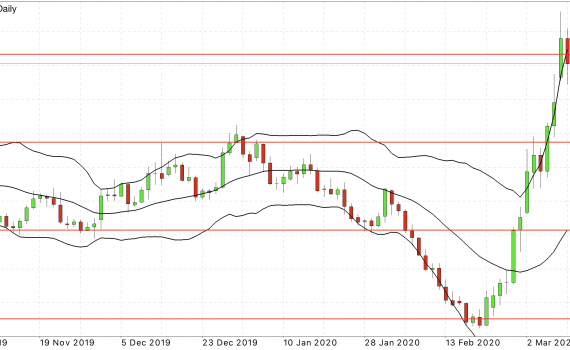 eur usd daily forecast